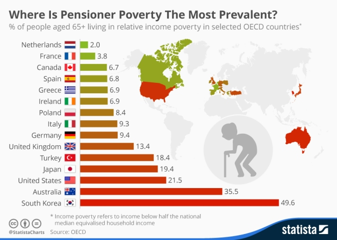 chartoftheday_4101_where_is_pensioner_poverty_the_most_prevalent_n